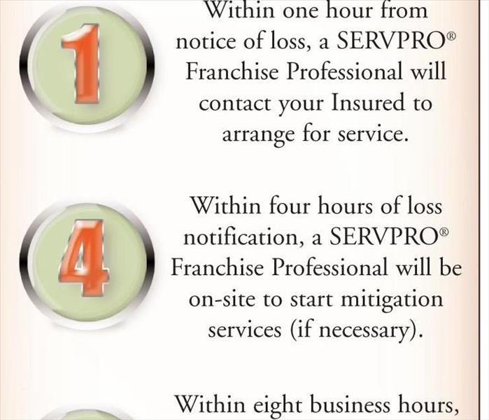 Why SERVPRO FASTER TO ANY DISASTER